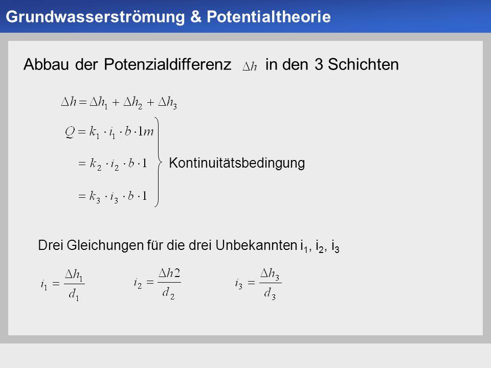 Universität der Bundeswehr München Institut für Bodenmechanik und Grundbau -14- Abbau der Potenzialdifferenz in den 3 Schichten Kontinuitätsbedingung