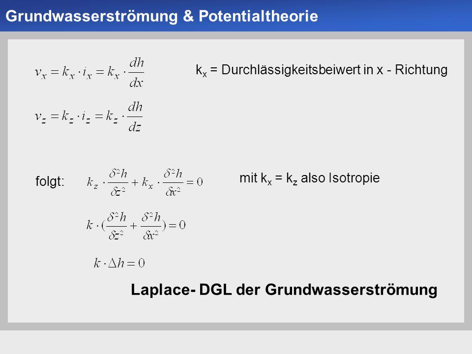 Universität der Bundeswehr München Institut für Bodenmechanik und Grundbau -18- k x = Durchlässigkeitsbeiwert in x - Richtung folgt: mit k x = k z als