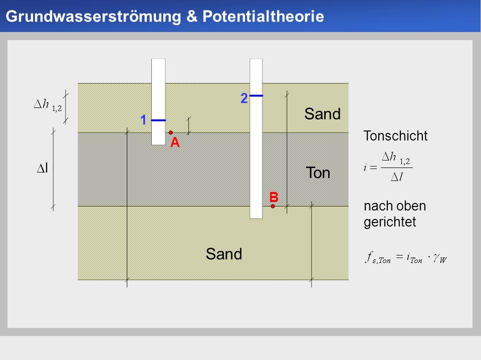 Universität der Bundeswehr München Institut für Bodenmechanik und Grundbau -13- Strömung durch geschichtetes Material Gesucht: Abbau der Potenzialdifferenz in den 3 Schichten b Gk1Gk1 Sk2Sk2 Uk3Uk3 Grundwasserströmung & Potentialtheorie