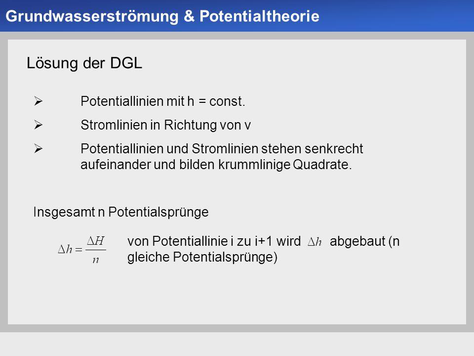 Universität der Bundeswehr München Institut für Bodenmechanik und Grundbau -20- Lösung der DGL  Potentiallinien mit h = const.  Stromlinien in Richt