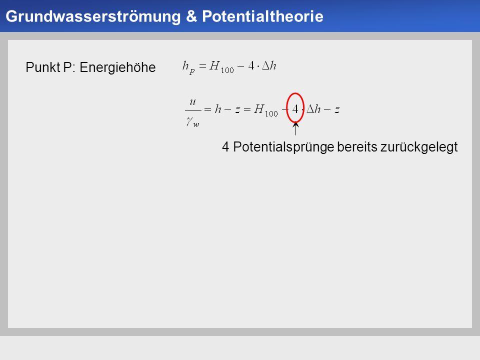 Universität der Bundeswehr München Institut für Bodenmechanik und Grundbau -21- Punkt P: Energiehöhe 4 Potentialsprünge bereits zurückgelegt Grundwass