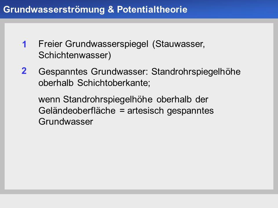 Universität der Bundeswehr München Institut für Bodenmechanik und Grundbau -4--4- Strömung nach oben Wichte wird kleiner Grundwasserströmung & Potentialtheorie