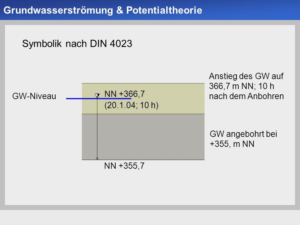 Universität der Bundeswehr München Institut für Bodenmechanik und Grundbau -5--5- Symbolik nach DIN 4023 GW-Niveau Anstieg des GW auf 366,7 m NN; 10 h