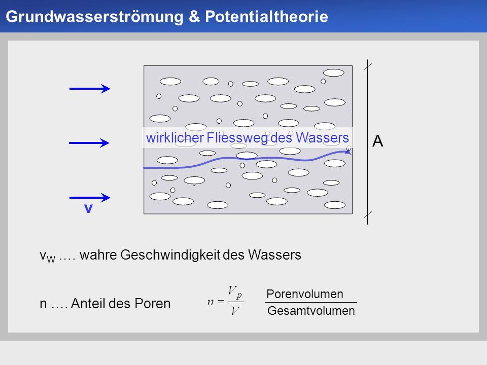 Universität der Bundeswehr München Institut für Bodenmechanik und Grundbau -8--8- A v wirklicher Fliessweg des Wassers v W …. wahre Geschwindigkeit de