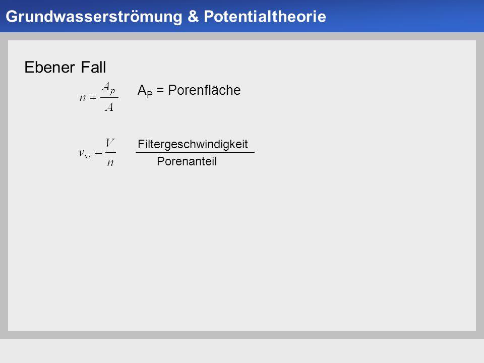 Universität der Bundeswehr München Institut für Bodenmechanik und Grundbau -9--9- Ebener Fall A P = Porenfläche Filtergeschwindigkeit Porenanteil Grun