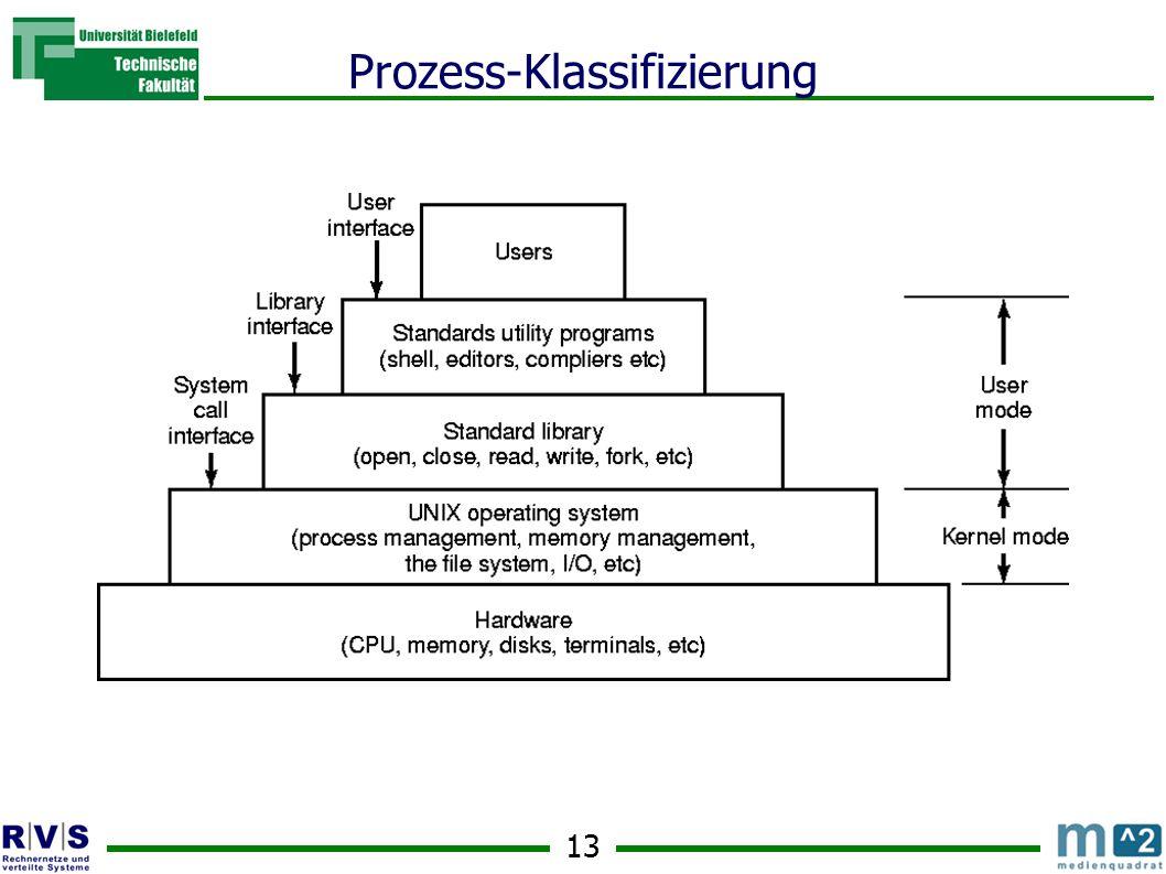 13 Prozess-Klassifizierung
