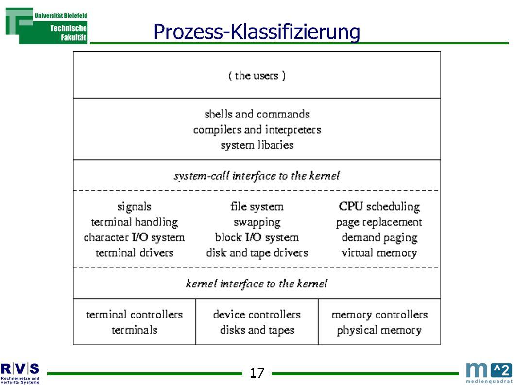 17 Prozess-Klassifizierung