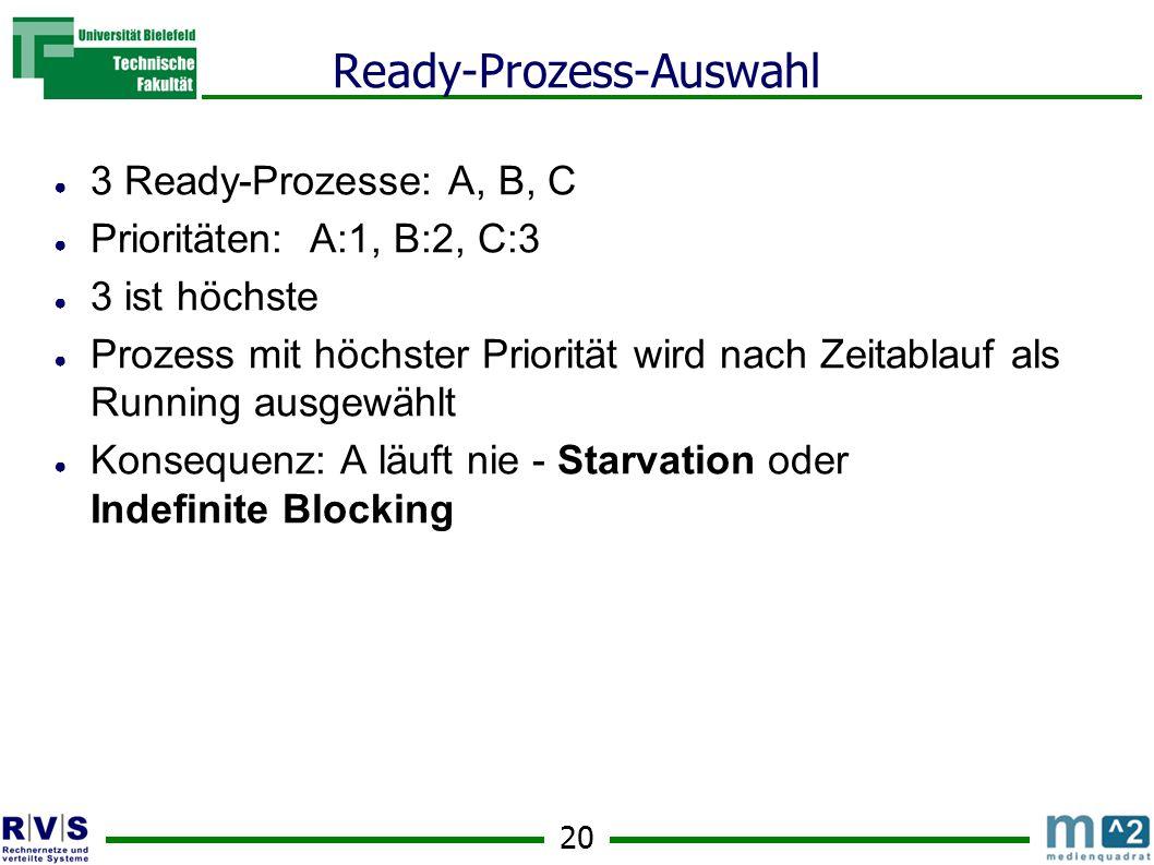 20 Ready-Prozess-Auswahl ● 3 Ready-Prozesse: A, B, C ● Prioritäten: A:1, B:2, C:3 ● 3 ist höchste ● Prozess mit höchster Priorität wird nach Zeitablauf als Running ausgewählt ● Konsequenz: A läuft nie - Starvation oder Indefinite Blocking