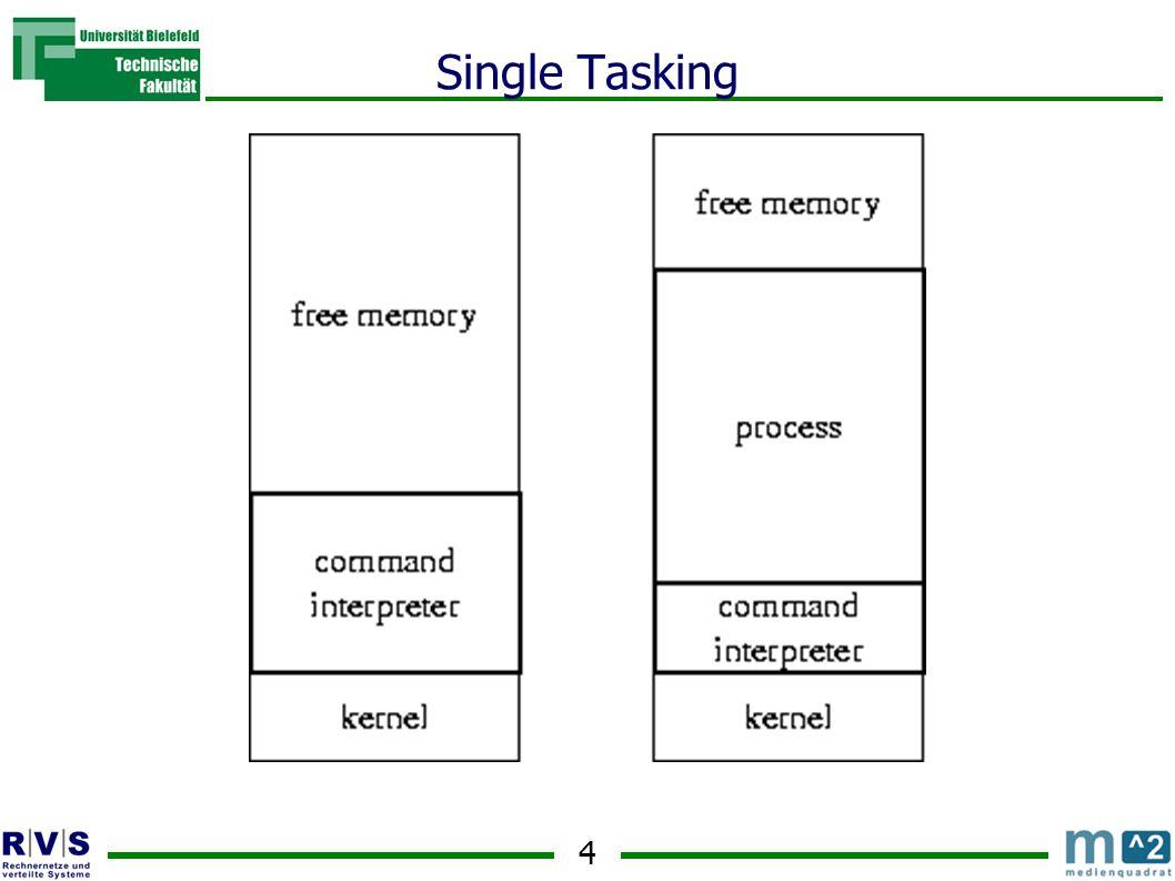 5 Single-Tasking: MS-DOS ● Basis für Windows-3.x, Windows-95, 98 usw.
