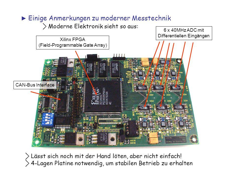 ► Einige Anmerkungen zu moderner Messtechnik ⃟ Moderne Elektronik sieht so aus: 6 x 40MHz ADC mit Differentiellen Eingängen Xilinx FPGA (Field-Program