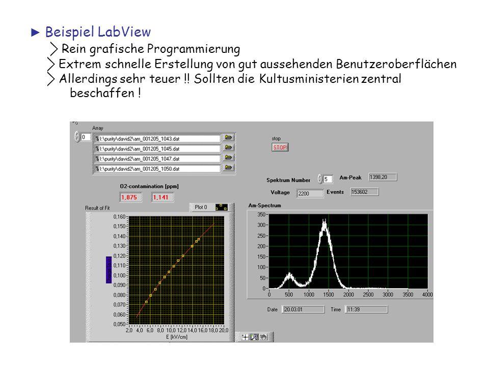 ► Beispiel LabView ⃟ Rein grafische Programmierung ⃟ Extrem schnelle Erstellung von gut aussehenden Benutzeroberflächen ⃟ Allerdings sehr teuer !! Sol