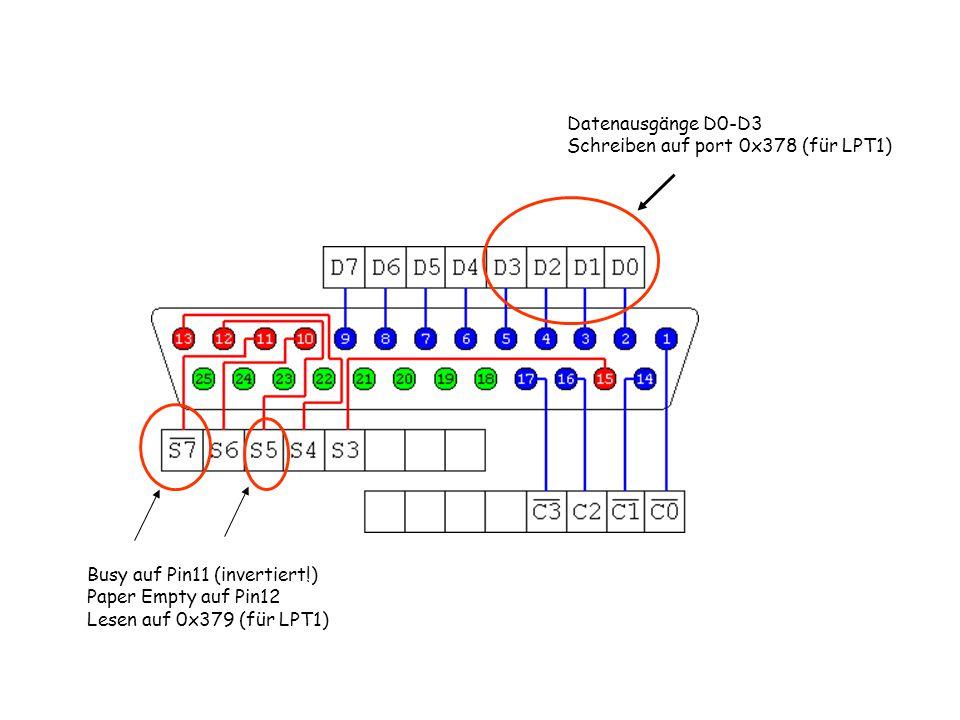 Busy auf Pin11 (invertiert!) Paper Empty auf Pin12 Lesen auf 0x379 (für LPT1) Datenausgänge D0-D3 Schreiben auf port 0x378 (für LPT1)