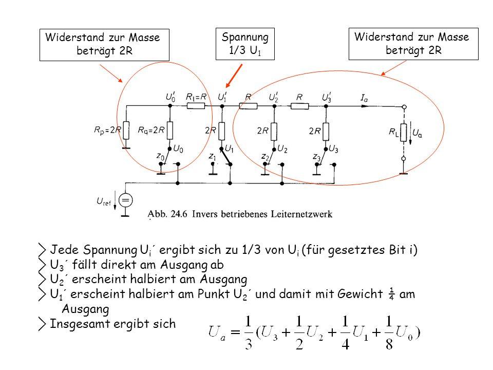 Widerstand zur Masse beträgt 2R Widerstand zur Masse beträgt 2R Spannung 1/3 U 1 ⃟ Jede Spannung U i ´ ergibt sich zu 1/3 von U i (für gesetztes Bit i