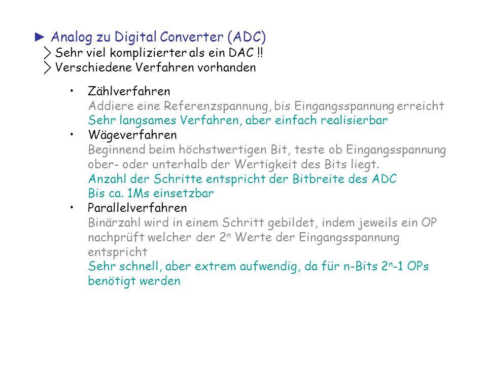 ► Analog zu Digital Converter (ADC) ⃟ Sehr viel komplizierter als ein DAC !! ⃟ Verschiedene Verfahren vorhanden Zählverfahren Addiere eine Referenzspa