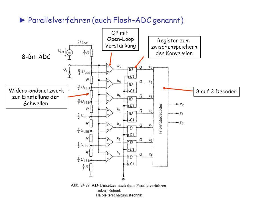 ► Parallelverfahren (auch Flash-ADC genannt) Tietze, Schenk Halbleiterschaltungstechnik 8-Bit ADC Register zum zwischenspeichern der Konversion 8 auf