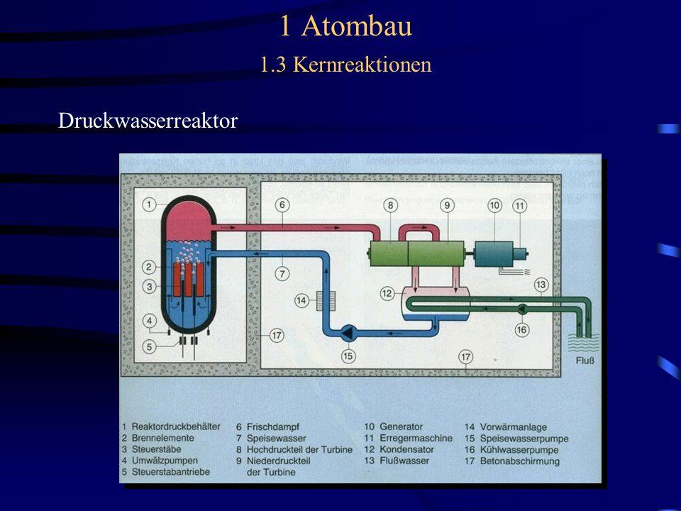 1 Atombau 1.3 Kernreaktionen Druckwasserreaktor