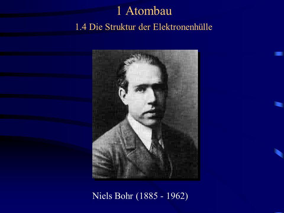 1 Atombau 1.4 Die Struktur der Elektronenhülle Niels Bohr (1885 - 1962)