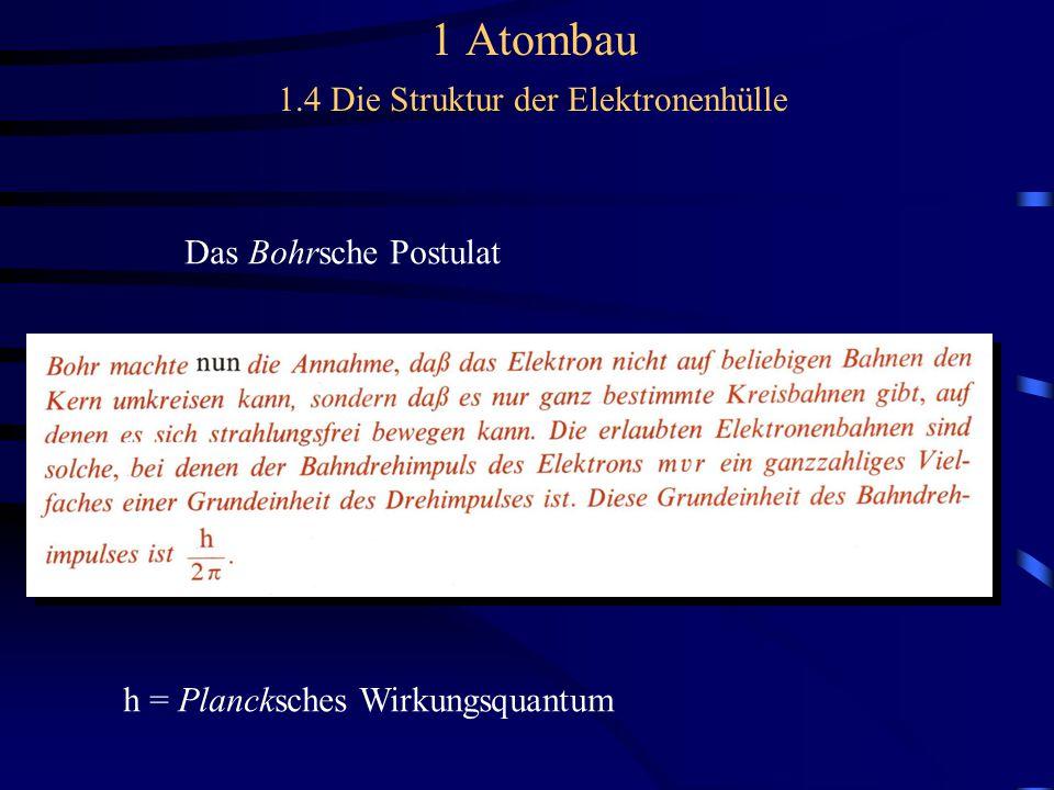 1 Atombau 1.4 Die Struktur der Elektronenhülle Das Bohrsche Postulat h = Plancksches Wirkungsquantum