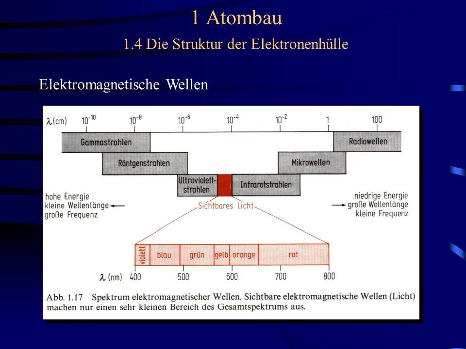 1 Atombau 1.4 Die Struktur der Elektronenhülle Elektromagnetische Wellen