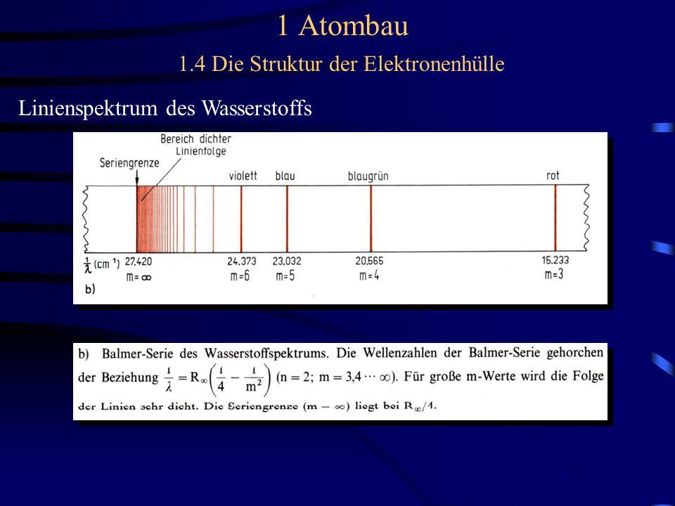 1 Atombau 1.4 Die Struktur der Elektronenhülle Linienspektrum des Wasserstoffs