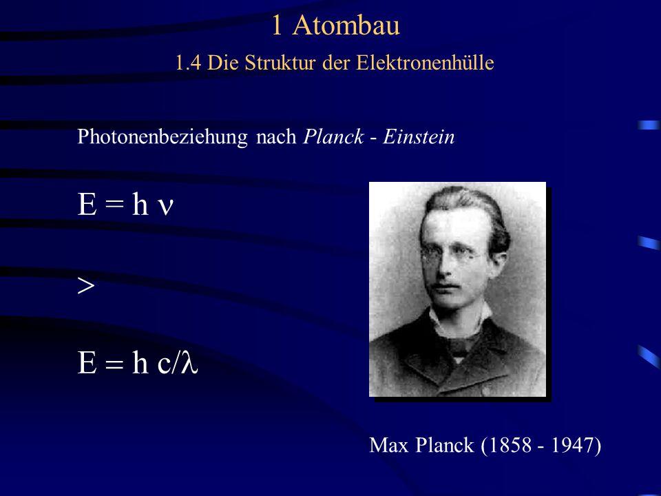 1 Atombau 1.4 Die Struktur der Elektronenhülle Photonenbeziehung nach Planck - Einstein E = h   h c/ Max Planck (1858 - 1947)