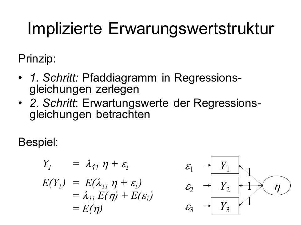 Implizierte Erwarungswertstruktur Prinzip: 1. Schritt: Pfaddiagramm in Regressions- gleichungen zerlegen 2. Schritt: Erwartungswerte der Regressions-