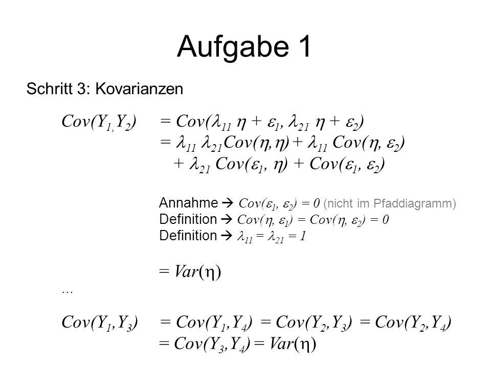 Aufgabe 1 Schritt 3: Kovarianzen Cov(Y 1, Y 2 ) = Cov( 11  +  1, 21  +  2 ) = 11 21 Cov( ,  ) + 11 Cov( ,  2 ) + 21 Cov(  1,  ) + Cov(  1,