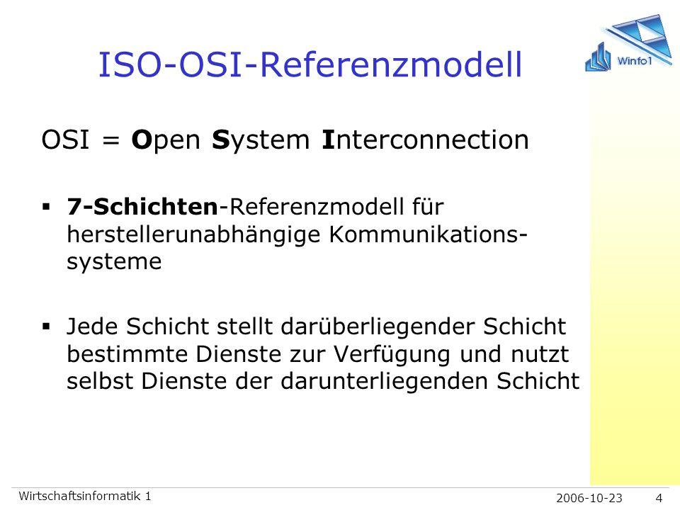 2006-10-23 Wirtschaftsinformatik 1 5 ISO-OSI-Referenzmodell Ablauf Kommunikation  logische, horizontal Verbindung  Protokoll  Physische, vertikale Kommunikation zwischen Schichten Quelle: Abdus Salam International Centre for Theoretical Physics http://www.ictp.trieste.it/~radionet/1998_school/networking_presentation/page6.html Anwendu ngs- orientiert Transport -orientiert HTTP FTP HTTPS TCP UDP IP Ethernet Token Ring Protokolle: