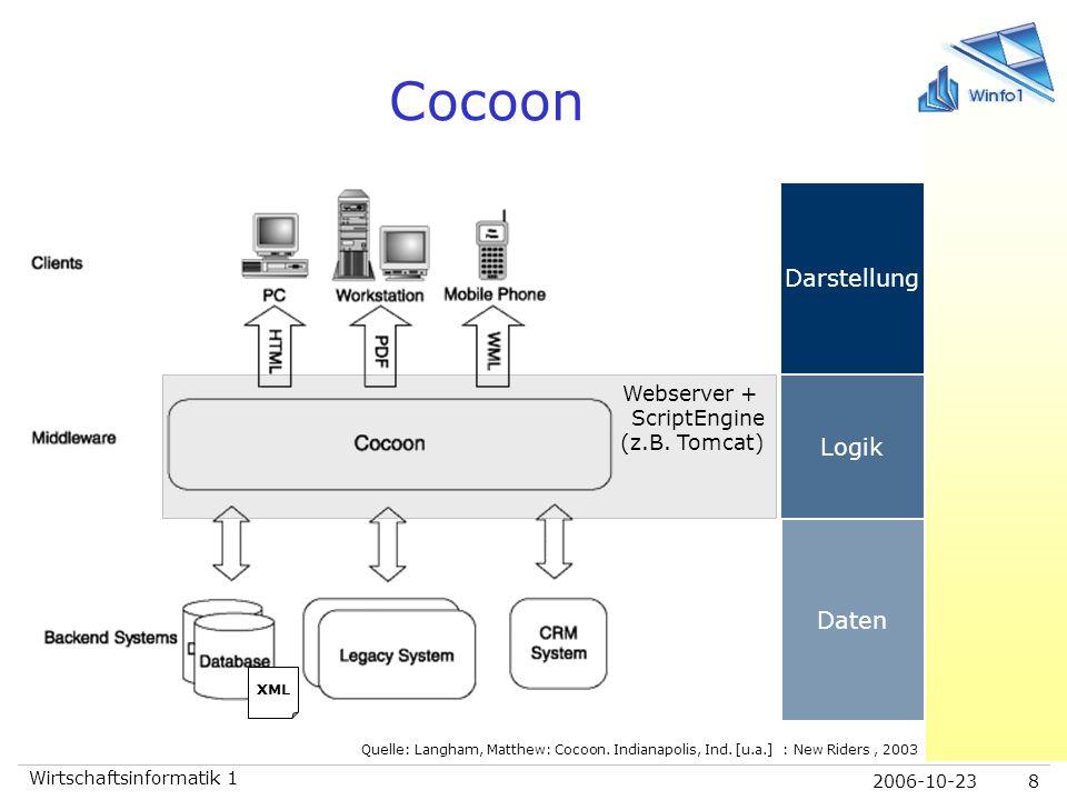 2006-10-23 Wirtschaftsinformatik 1 8 Cocoon Webserver + ScriptEngine (z.B. Tomcat) Darstellung Logik Daten XML Quelle: Langham, Matthew: Cocoon. India