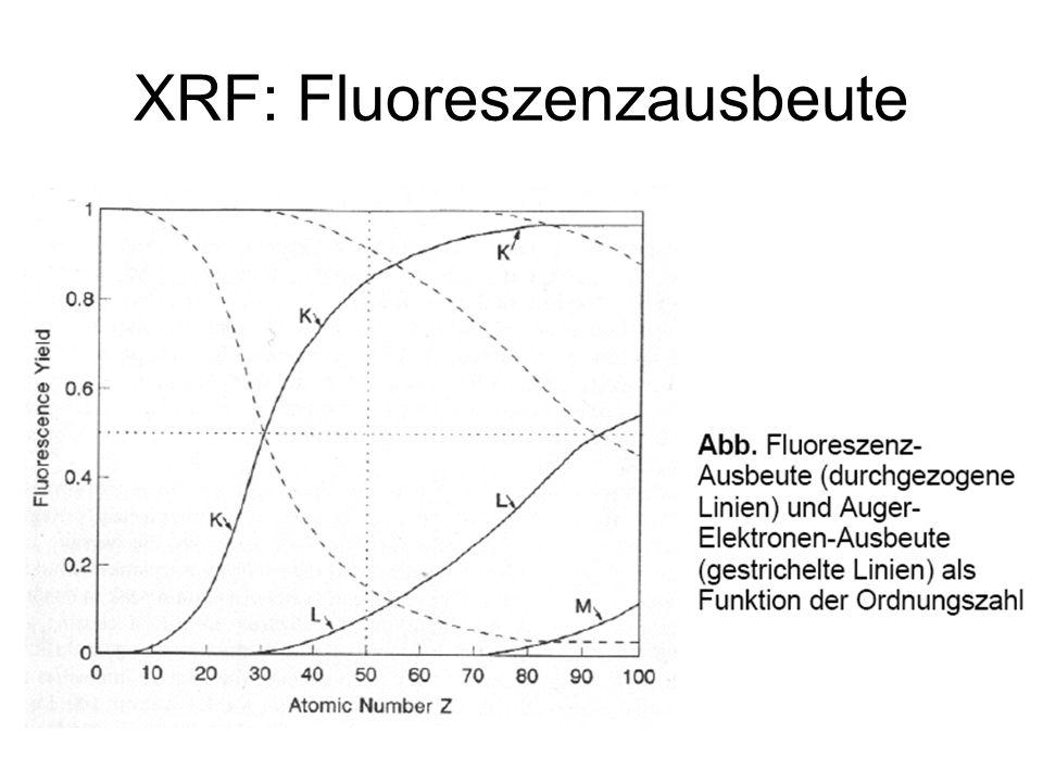 XRF: Fluoreszenzausbeute