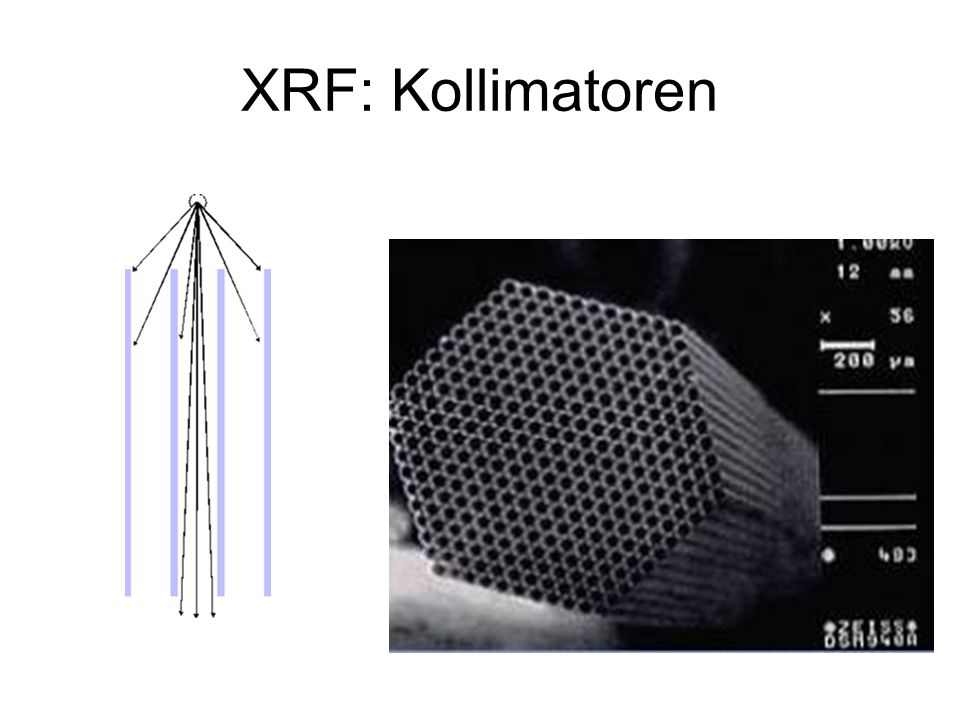 XRF: Kollimatoren