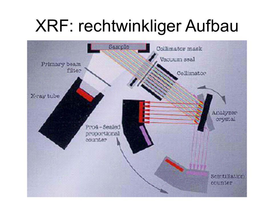 XRF: Moseley Diagramm