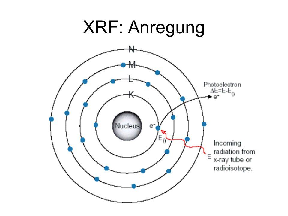 XRF: Anregung