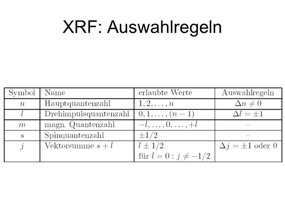 XRF: Radioaktive Quellen Source Activity millicuries (mCi) Half-Life (Year) Excitation Energy (KeV) Elemental Analysis Range Co-57400.75 121.9 Cobalt to cerium Barium to lead K Lines L Lines Fe-5520 - 502.75.9 Sulfur to chromium Molybdenum to barium K Lines L Lines Cd-1095 - 301.322.1 and 87.9 Calcium to rhodium Tantalum to lead Barium to uranium K Lines K Lines L Lines Am-2415 - 3045826.4 and 59.6 Copper to thulium Tungsten to uranium K Lines L Lines Cm-24460 - 10017.814.2 Titanium to selenium Lanthanum to lead K Lines L Lines