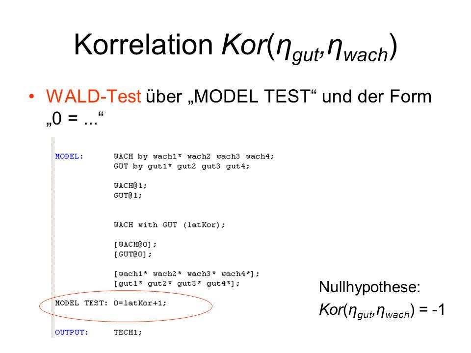 """Korrelation Kor(η gut,η wach ) WALD-Test über """"MODEL TEST"""" und der Form """"0 =..."""" Nullhypothese: Kor(η gut,η wach ) = -1"""