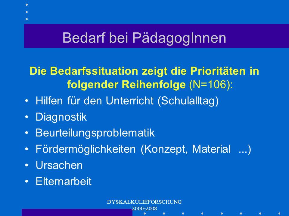 DYSKALKULIEFORSCHUNG 2000-2008 Aktuelles Wissen von PädagogInnen Mögliche Indikatoren zur Erkennung einer Störung - von PädagogInnen (N=106): Zahlen (Z-Schreiben, Z-Lesen, Verständnis...) Mengen (Erfassung, Begriff, Vorstellung...) Rechenfertigkeiten (Verständnis, Anwendung,...) erhöhter Aufwand, geringe Behebbarkeit Emotionale Aversion allg.