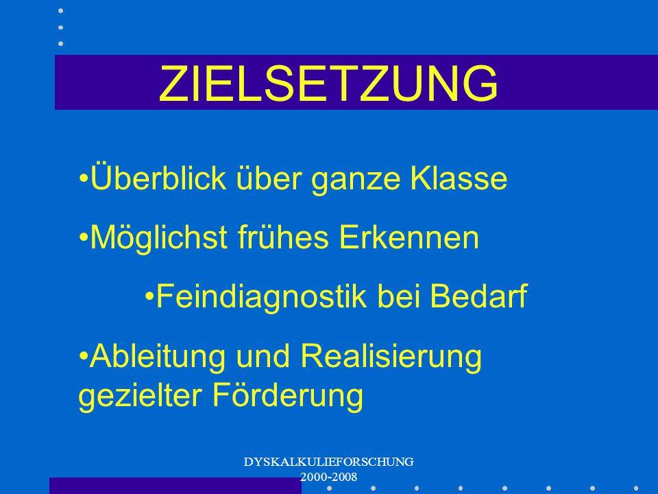 DYSKALKULIEFORSCHUNG 2000-2008 Wie? BASIS: Literatur Vorhandene Diagnostika Lehrplan / Schulbücher