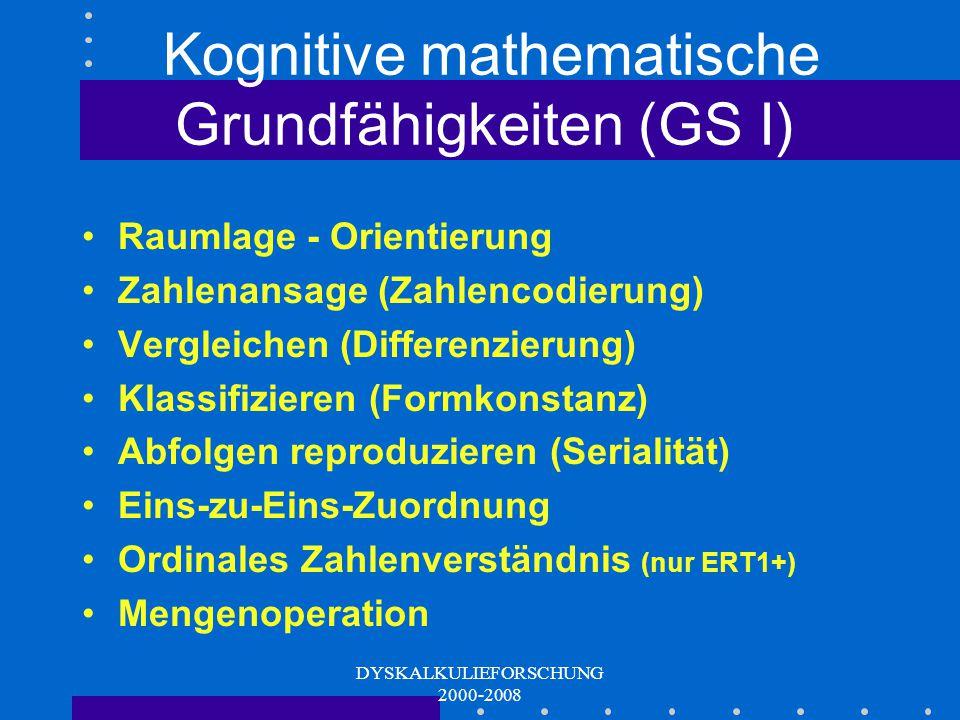 DYSKALKULIEFORSCHUNG 2000-2008 Kognitive mathematische Grundfähigkeiten Komplexe funktionelle Systeme Grundlegende Teilleistungen Basale Funktionen