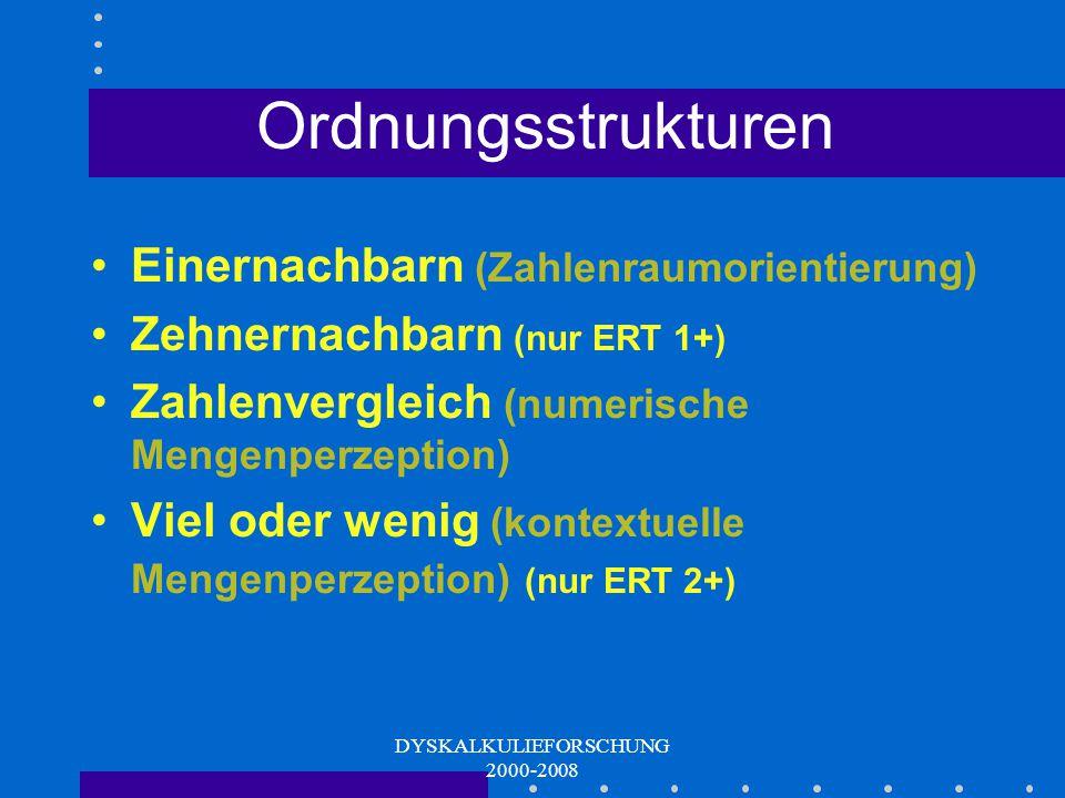 DYSKALKULIEFORSCHUNG 2000-2008 Ordnungs- strukturen Zählfähigkeit Tragfähiger Zahlbegriff Stellenwertsystem