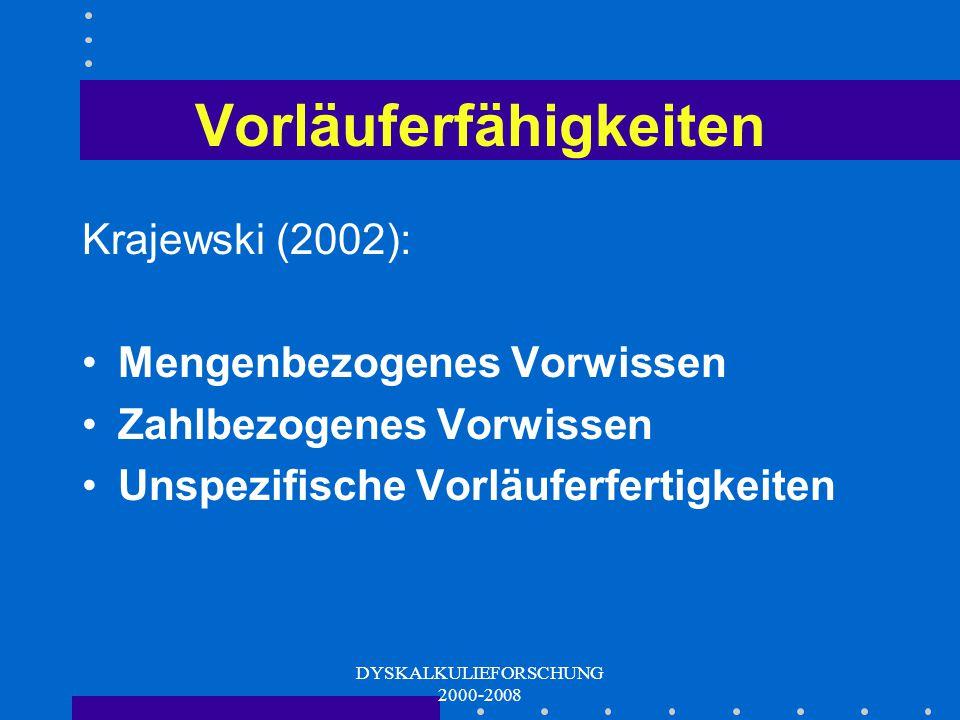 DYSKALKULIEFORSCHUNG 2000-2008 Vorläuferfähigkeiten Lorenz (2003): Visuelle Modalität Sprachkompetenz/Sprachverständnis Pränumerik Gedächtnis