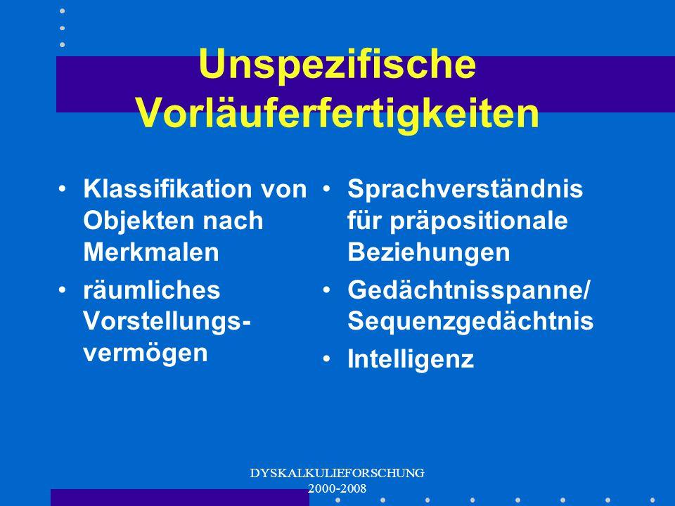 DYSKALKULIEFORSCHUNG 2000-2008 Vorläuferfähigkeiten Krajewski (2002): Mengenbezogenes Vorwissen Zahlbezogenes Vorwissen Unspezifische Vorläuferfertigk