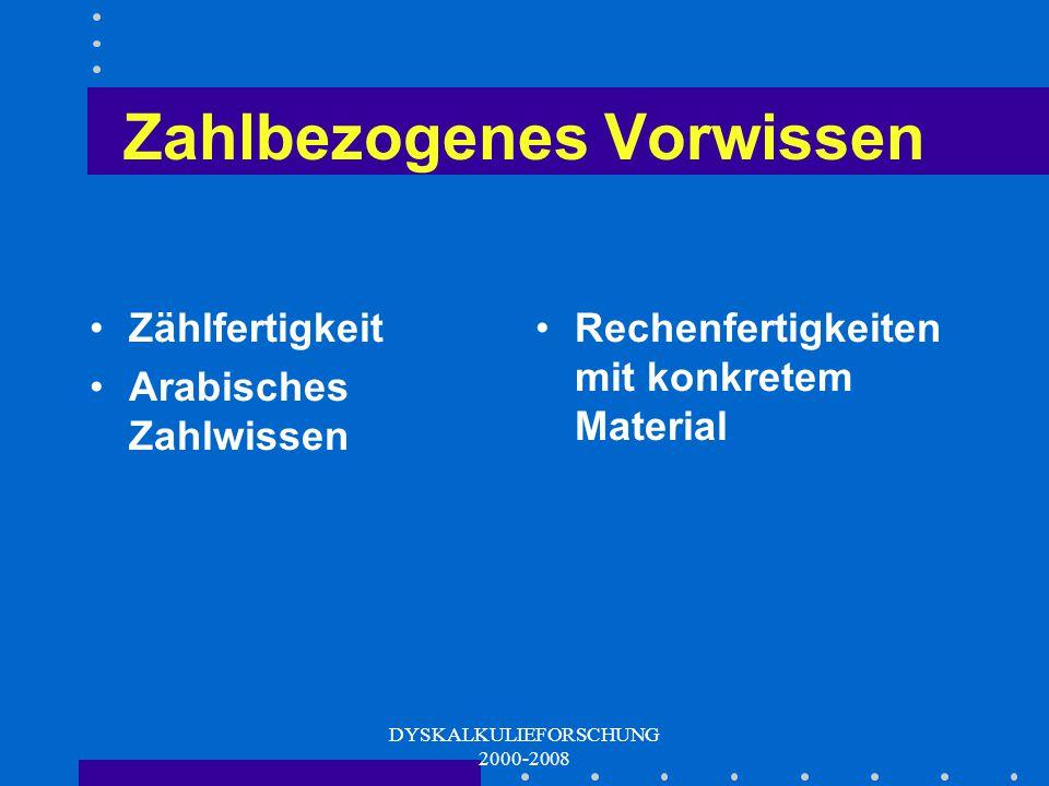 DYSKALKULIEFORSCHUNG 2000-2008 Mengenbezogenes Vorwissen Seriation Mengenvergleiche und Erkennen von Invarianz Operieren mit 1:1 Zuordnungen Längenver