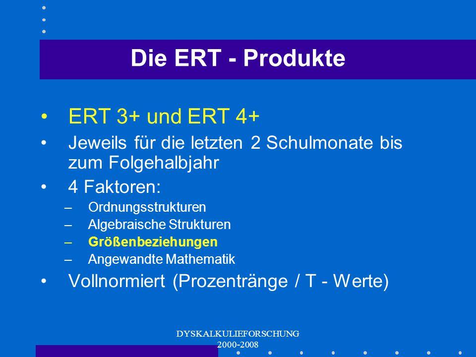 DYSKALKULIEFORSCHUNG 2000-2008 Die ERT - Produkte ERT 1+ und ERT 2+ Jeweils für die letzten 2 Schulmonate bis zum Folgehalbjahr 4 Faktoren: –Mathem.