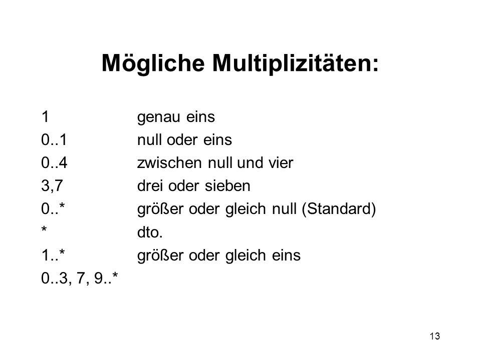 13 Mögliche Multiplizitäten: 1genau eins 0..1null oder eins 0..4zwischen null und vier 3,7drei oder sieben 0..*größer oder gleich null (Standard) *dto.