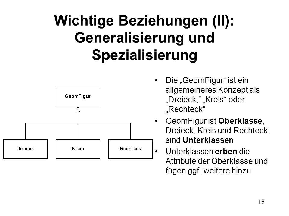 """16 Wichtige Beziehungen (II): Generalisierung und Spezialisierung Die """"GeomFigur ist ein allgemeineres Konzept als """"Dreieck, """"Kreis oder """"Rechteck GeomFigur ist Oberklasse, Dreieck, Kreis und Rechteck sind Unterklassen Unterklassen erben die Attribute der Oberklasse und fügen ggf."""