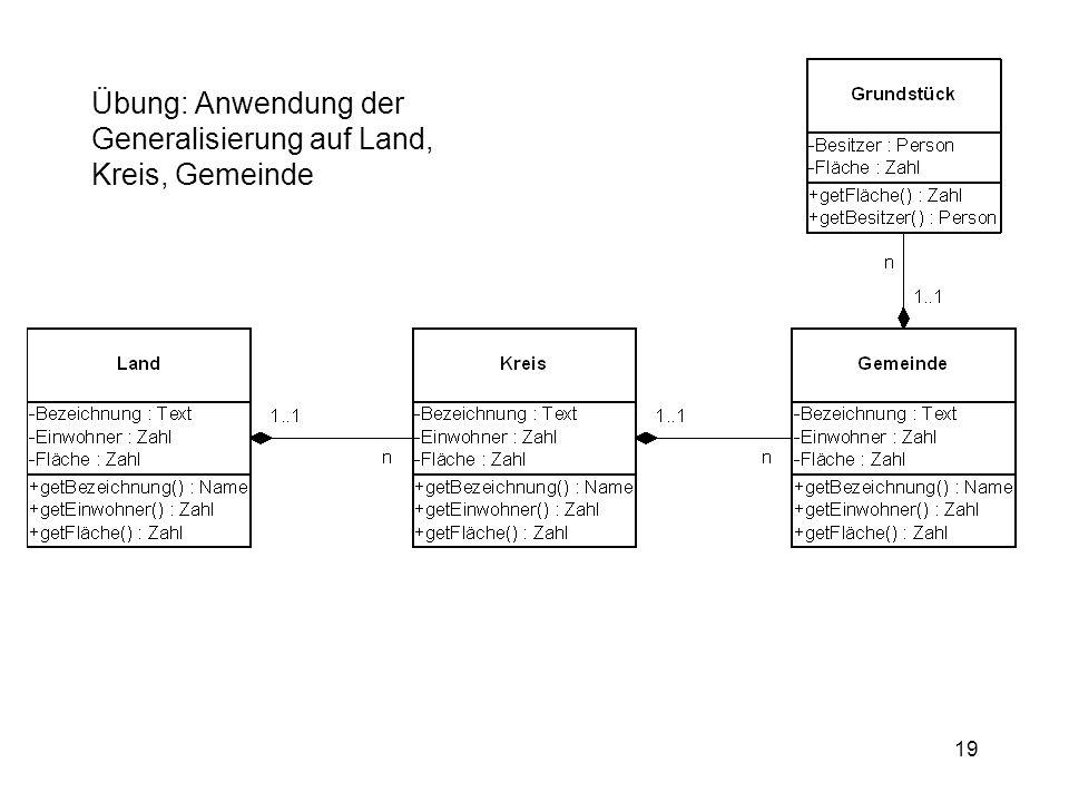 19 Übung: Anwendung der Generalisierung auf Land, Kreis, Gemeinde