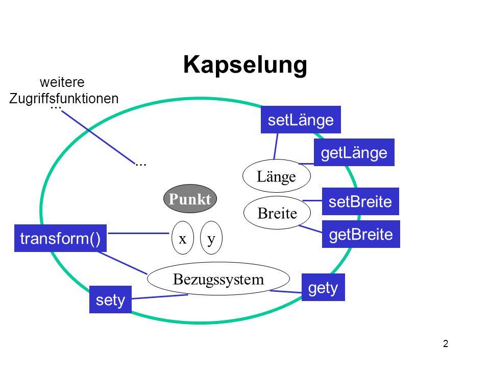 2 Kapselung Punkt Bezugssystem x Breite Länge y...