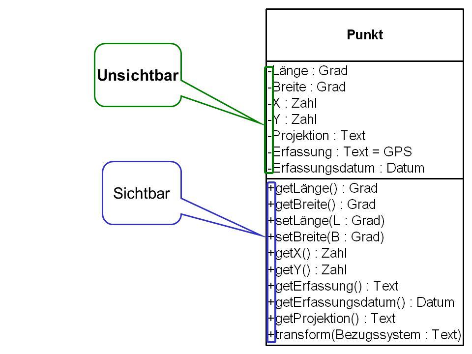 14 Aggregation: eine spezielle Assoziation, deren beteiligte Klassen eine Ganzes-Teile- Hierarchie darstellen Wichtige Beziehungen (I): Aggregation und Komposition Komposition: eine strenge Form der Aggregation, bei der die Teile vom Ganzen existenzabhängig sind