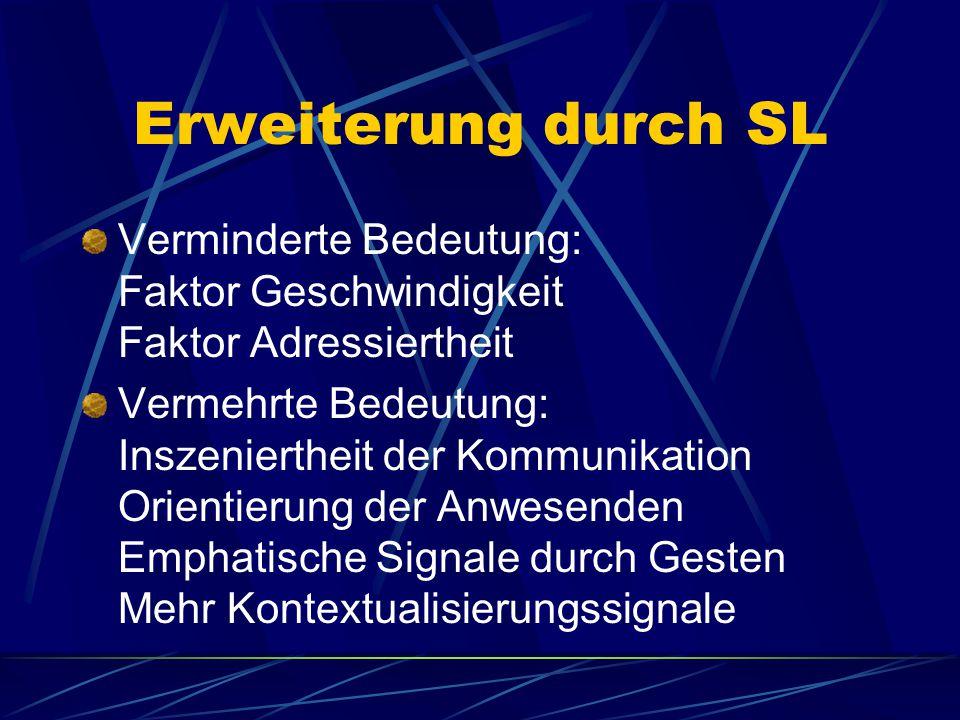 Erweiterung durch SL Verminderte Bedeutung: Faktor Geschwindigkeit Faktor Adressiertheit Vermehrte Bedeutung: Inszeniertheit der Kommunikation Orientierung der Anwesenden Emphatische Signale durch Gesten Mehr Kontextualisierungssignale