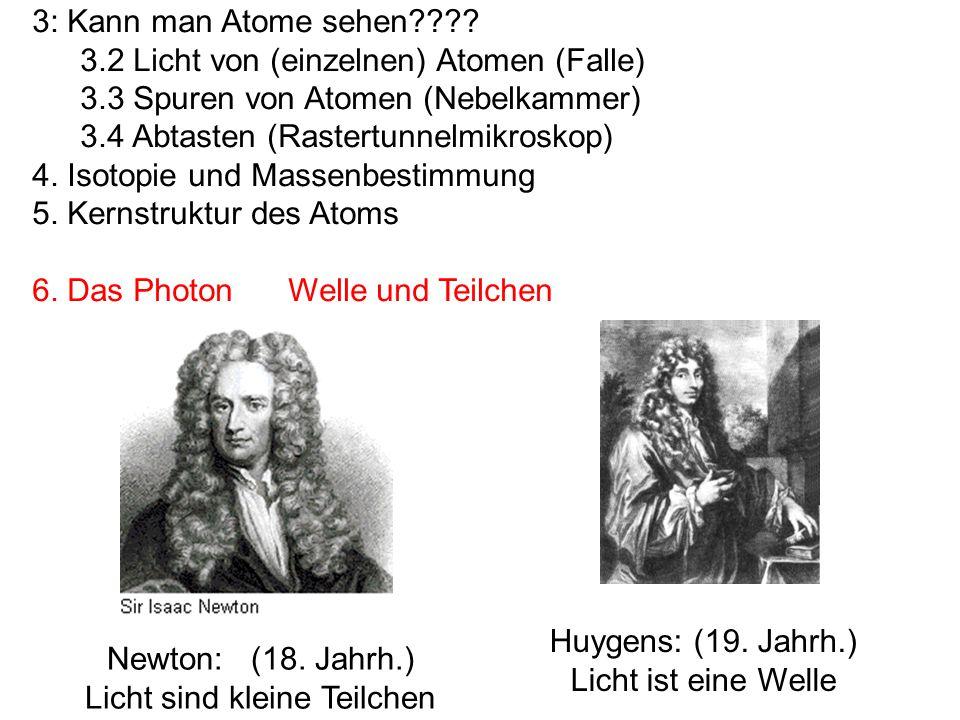 Newton: Teilchen   Reflektion: Einfallswinkel=Ausfallwinkel ABER: Wellen werden auch reflektiert.